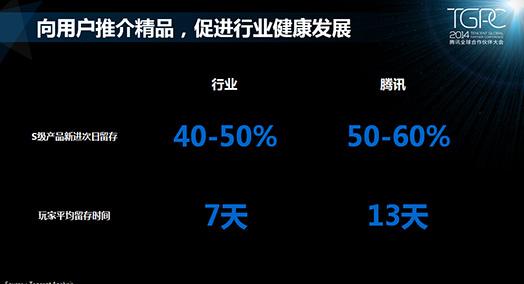 腾讯游戏平台:2014年10月移动游戏数据报告