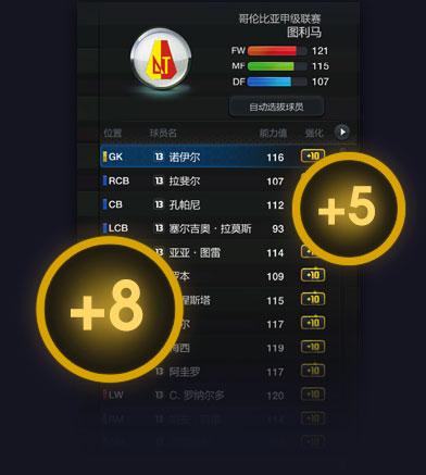 经理人排位赛火热开启-fifa online 3足球在线官方网站