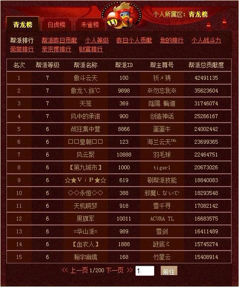 qq大乐斗2官网 宠大乐斗排行榜