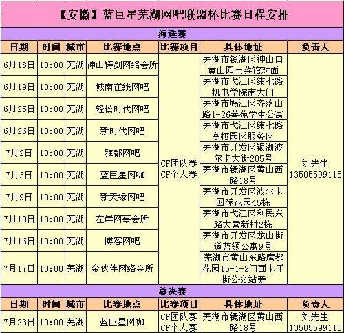 巨星报道:【安徽】蓝火线芜湖市得分网吧联盟一局保龄球的最高首届为图片