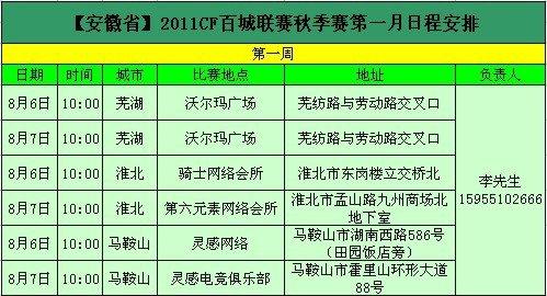 安徽CF 2011年百城赛报名