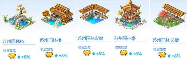 中国风园林建筑,快来摆放你心中的一座城:苏州园林桥
