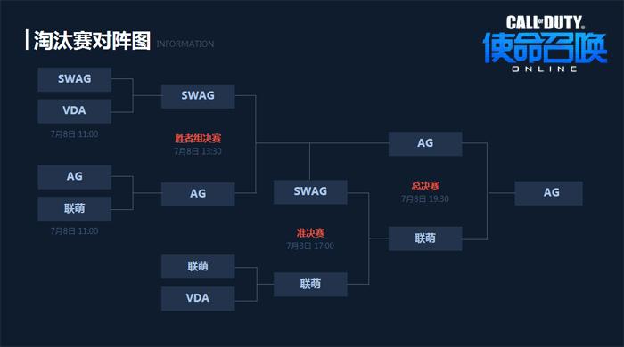 图5:双败制赛程示意.jpg