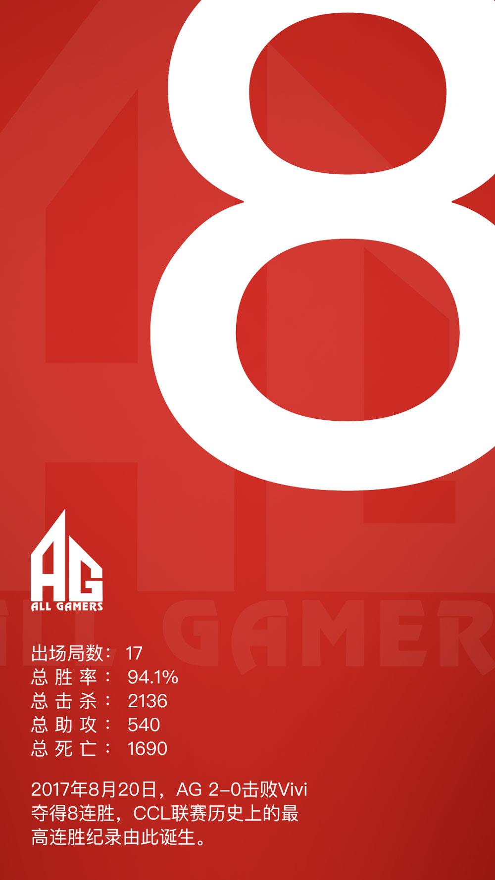 AG八连胜.jpg