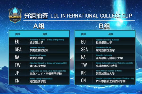 图2:LICC小组赛分组结果.jpg