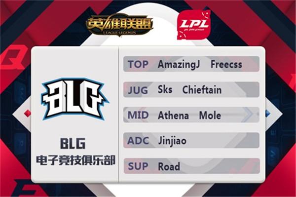 图4:引入Freecss使BLG拥有了更多选择.jpg
