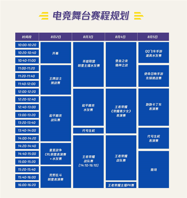 腾讯电竞亮相ChinaJoy2019,携企鹅电竞和TGA引领电竞体验热潮