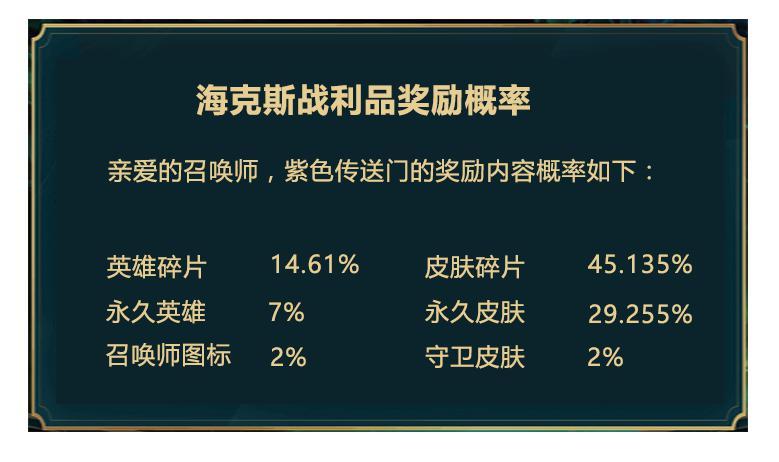 LOL公示海克斯战利品奖励 永久皮肤爆率为29%