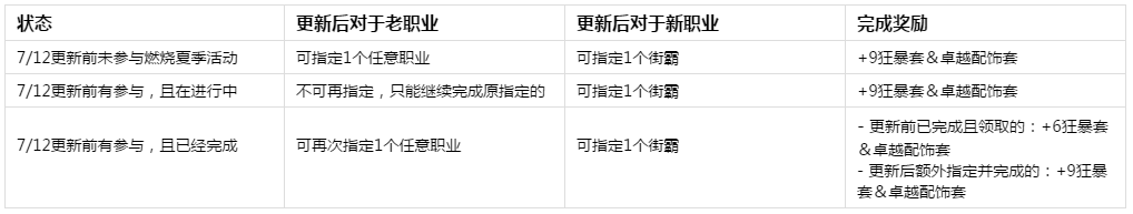 QQ截图20180706162556.png