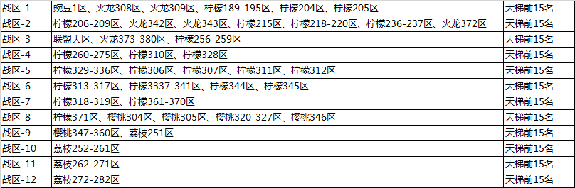 3月28日巅峰.png