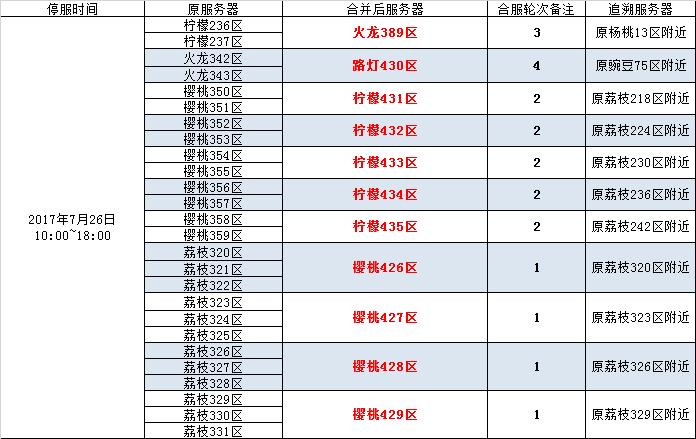 7月26日合服.png