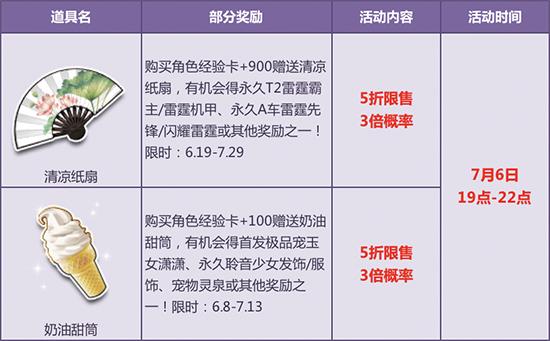 暑期周末活动 宝箱5折特惠!