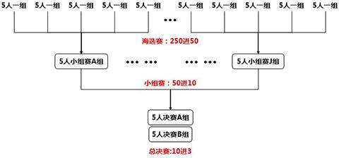 电路 电路图 电子 设计 素材 原理图 480_224