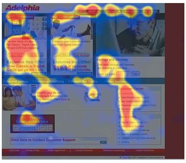 在ADELPHIAS网站做的眼动仪研究