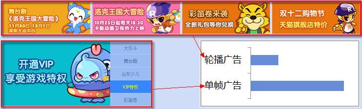 儿童产品网站可用性研究 - 小东 - 6