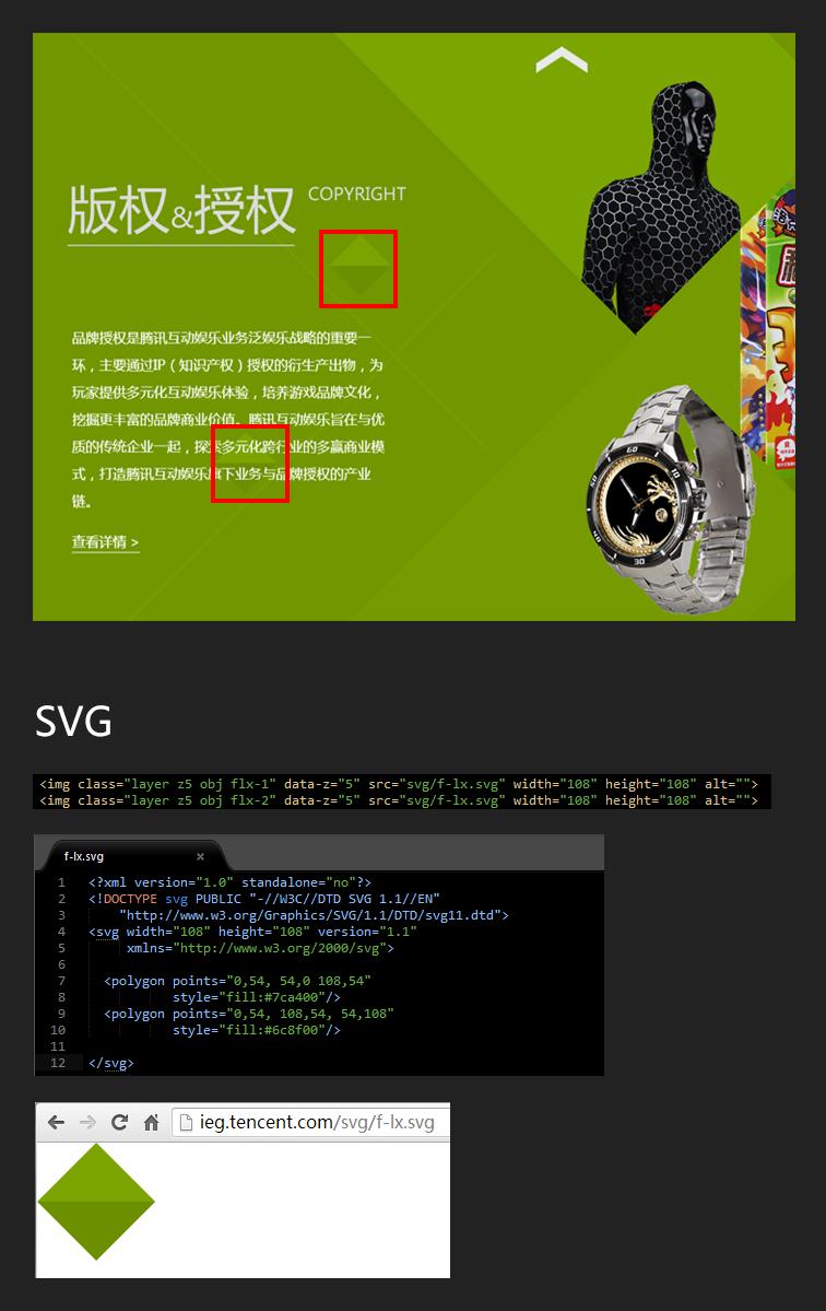 [转]互娱新官网品牌站-背后的重构技术 - 小东 - 6