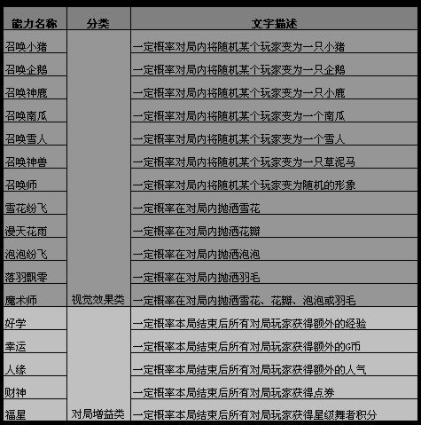 qq炫舞_宠物熊猫,狐狸