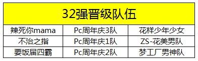 32强晋级名单.jpg