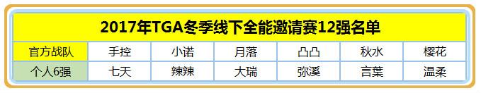 12强名单_meitu_1.jpg