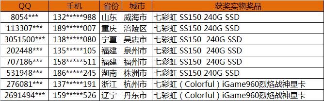 新春送福获奖名单.png