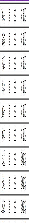 18.10.22演员.png