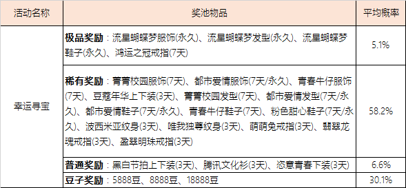 企业微信截图_15852148661799.png