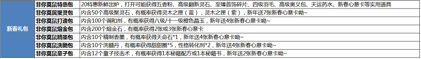 qq三国体验服版本_1月9日体验服停机更新公告-QQ三国-官方网站-腾讯游戏