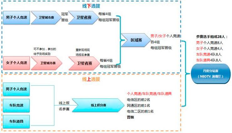 腾讯qq官网举报电话_新闻中心-最时尚的赛车网游-QQ飞车官方网站-腾讯游戏