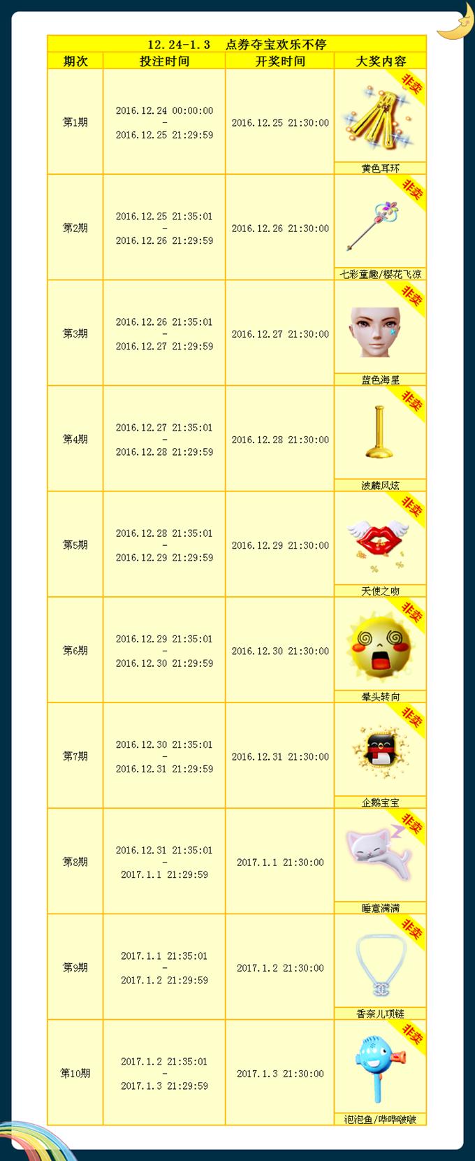 最新qq游戏人生图标_【商城】12.24-1.3 点券夺宝,跨年乐不停 - 炫舞时代官方网站-腾讯 ...