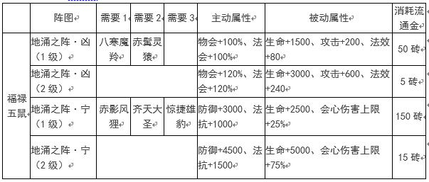 新寻仙正式服5.2.44.1版本更新公告