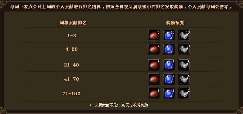 1月7日热血怀旧服版本更新公告【帝陵龙脉开启】